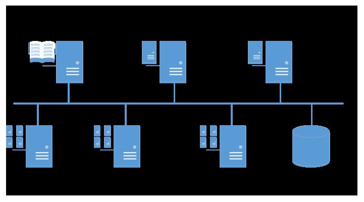 Lab Diagram
